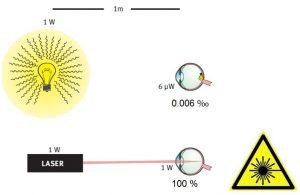 《激光塑料焊接设备使用的激光安全问题》